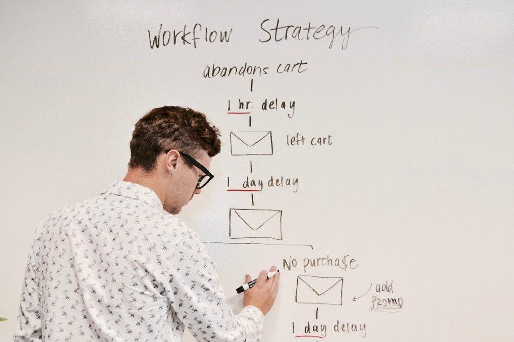 marketing, business, whiteboard